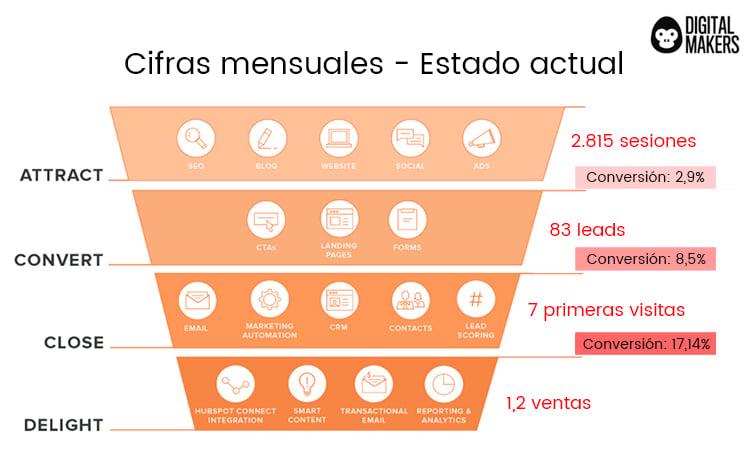 cifras_,mensuales