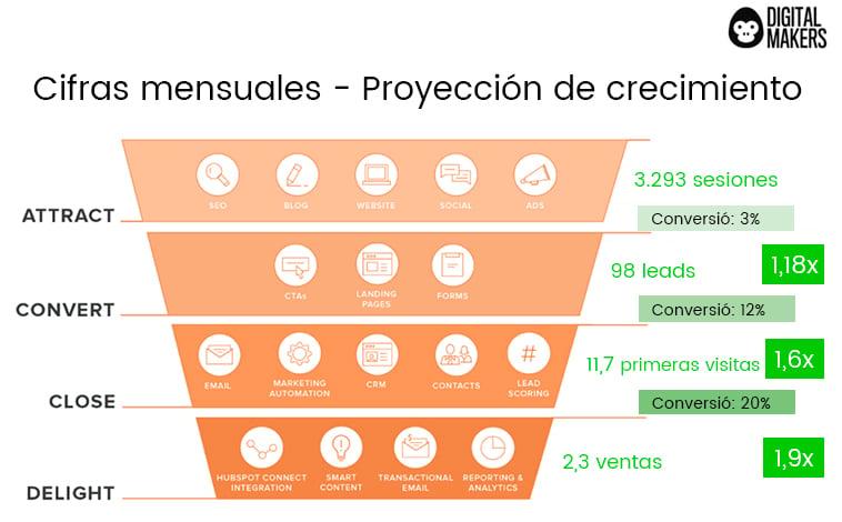 cifras_,mensuales_proyeccion-1