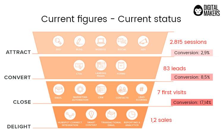 current_figures-1