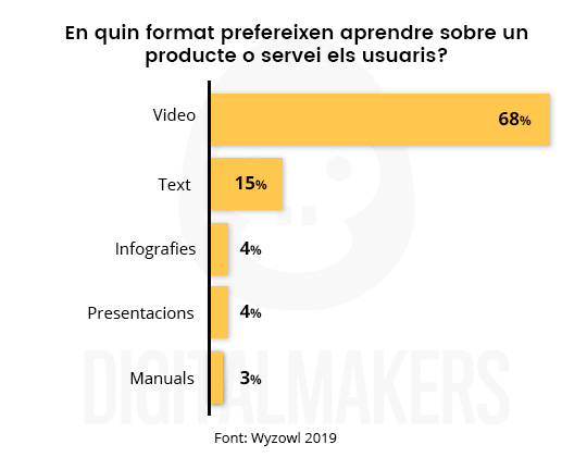 infografia_video_CAT