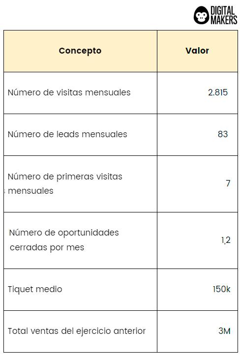 tabla_datos-2