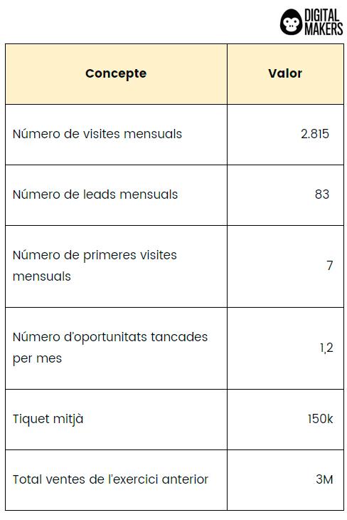 taula_dades-2