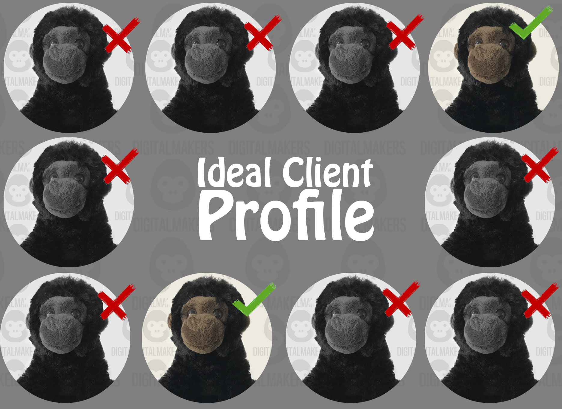 ideal-client-profile